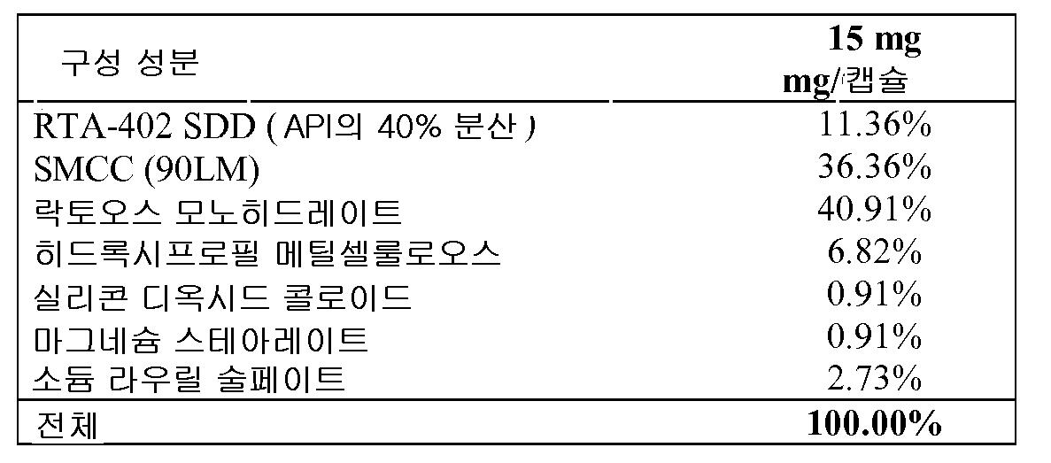 Figure 112011070824557-pct00006