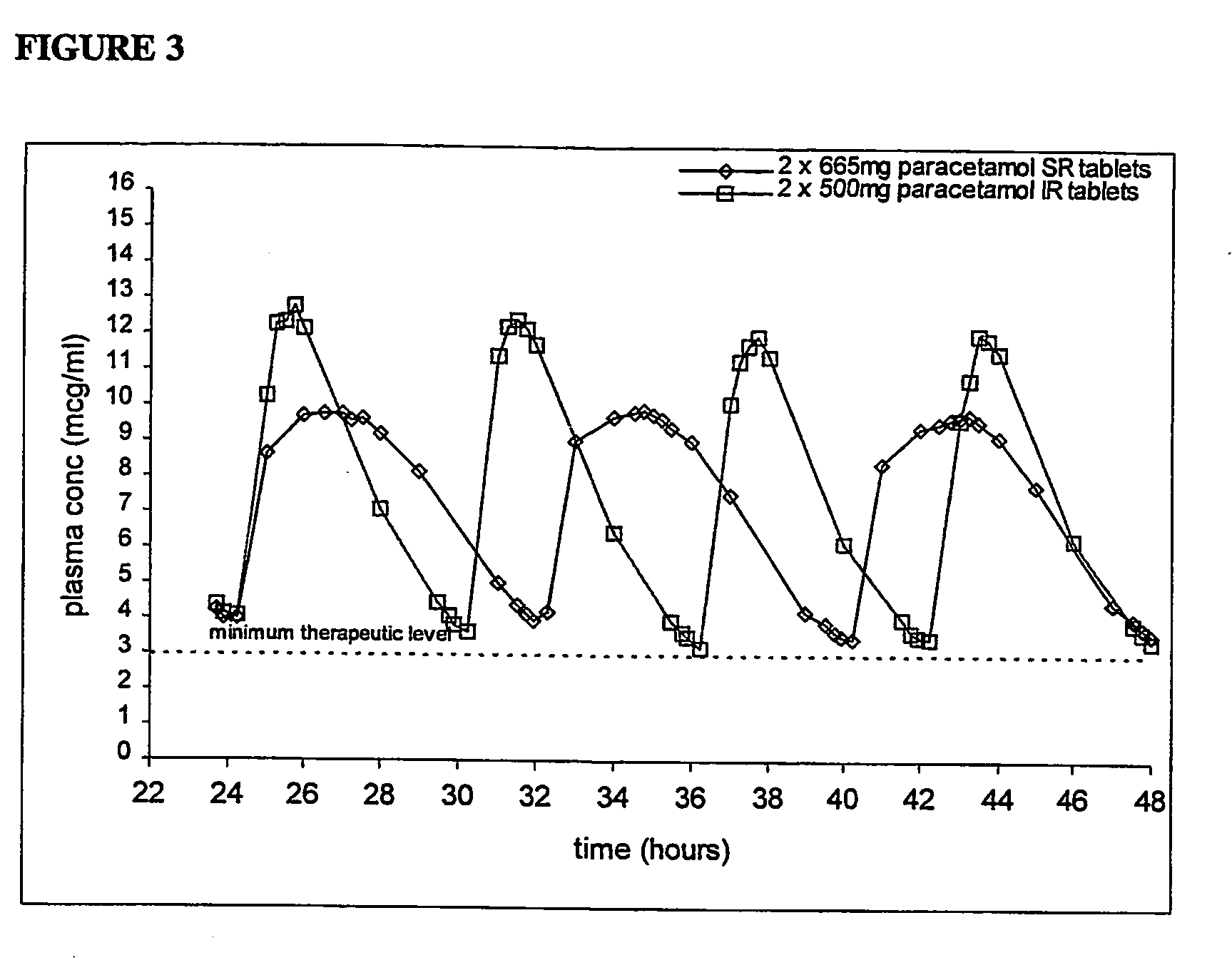 Figure US20040202716A1-20041014-P00003