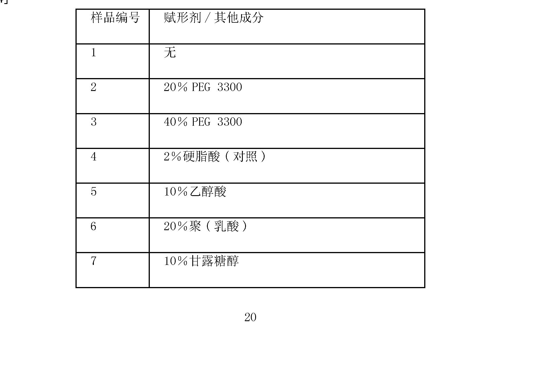 Figure CN102231977AD00202