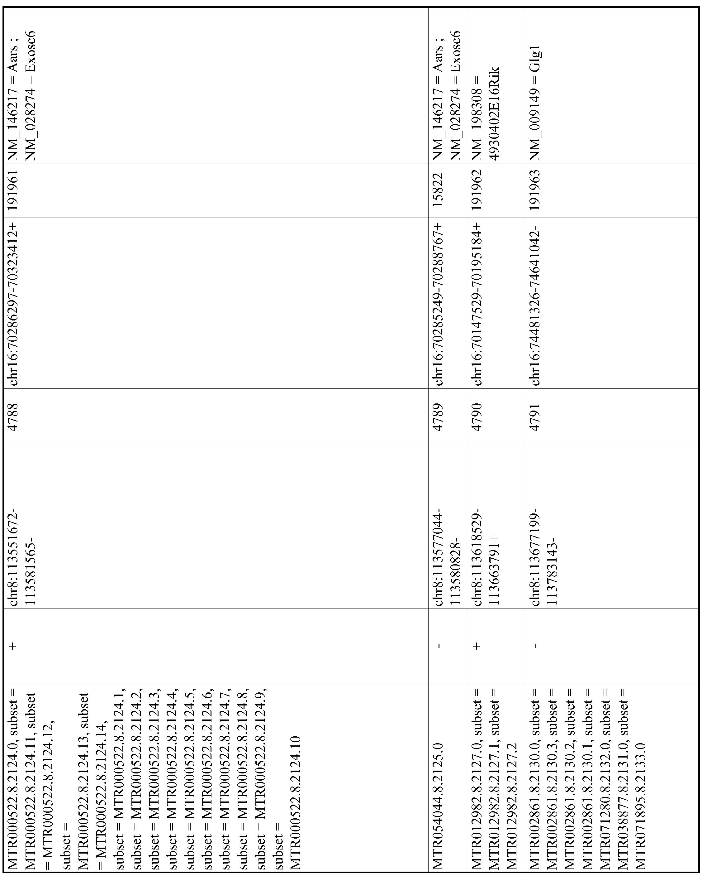 Figure imgf000885_0001