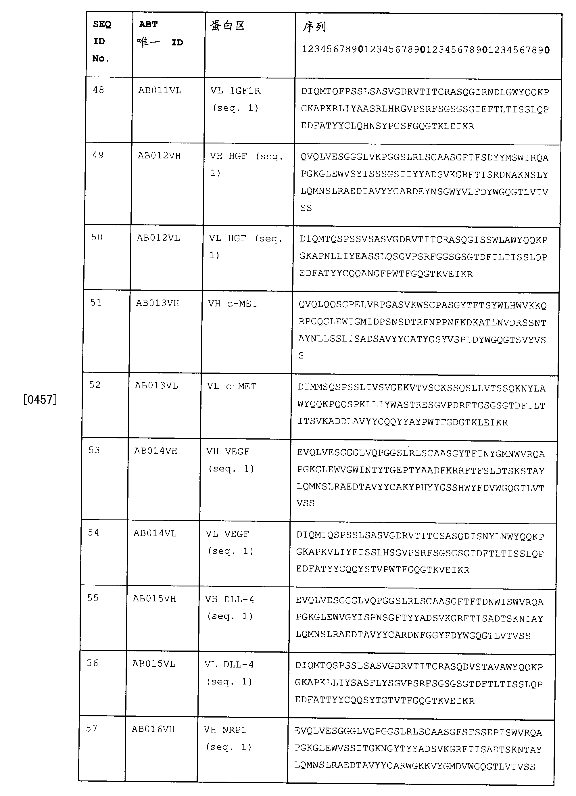Figure CN102076355BD00941