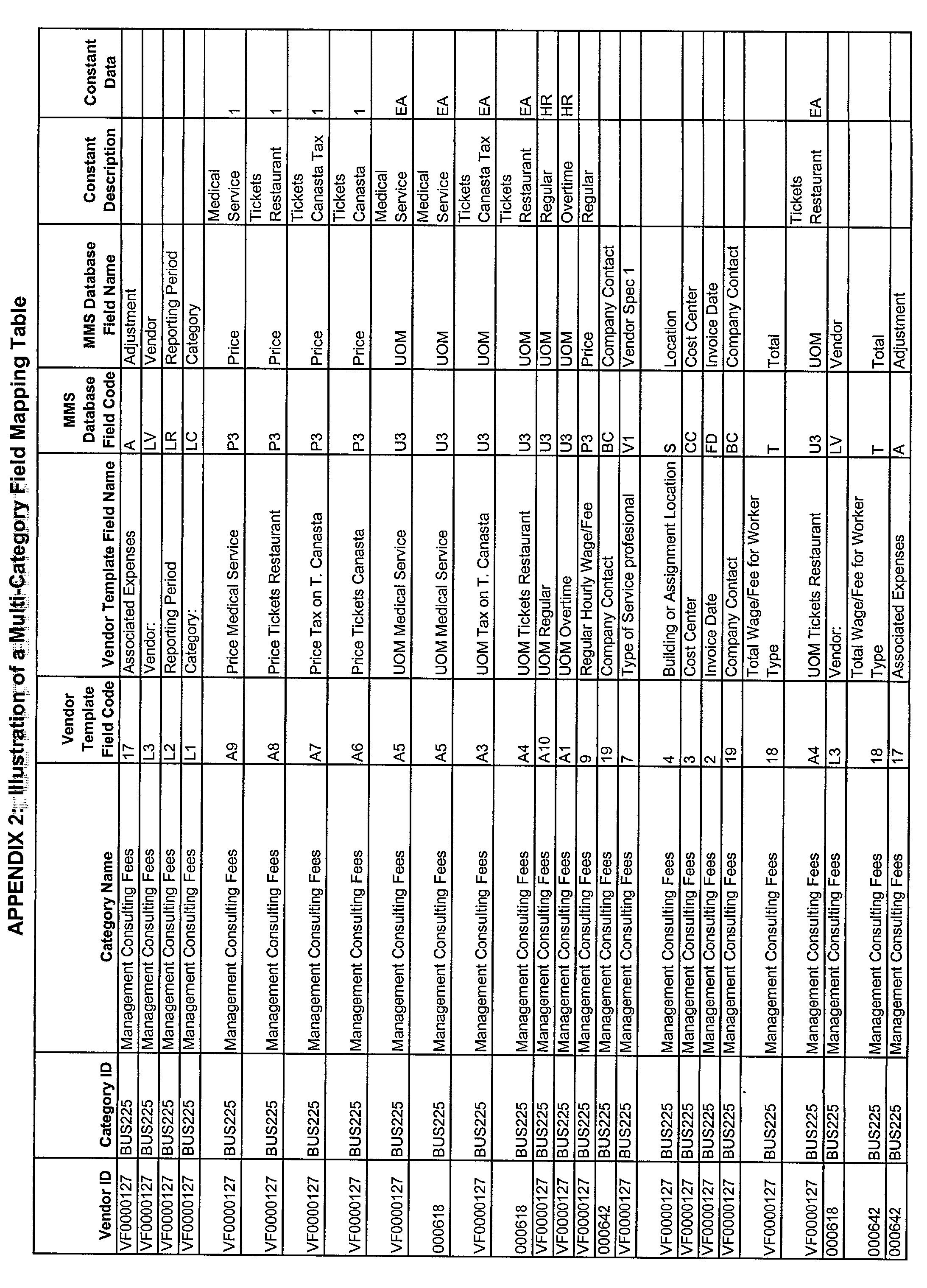 Figure US20020128938A1-20020912-P00015