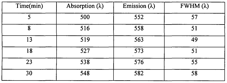 Figure imgf000043_0005