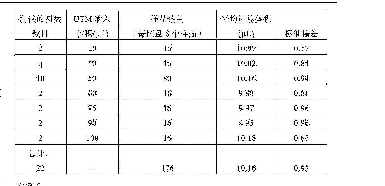 Figure CN103547370AD00351