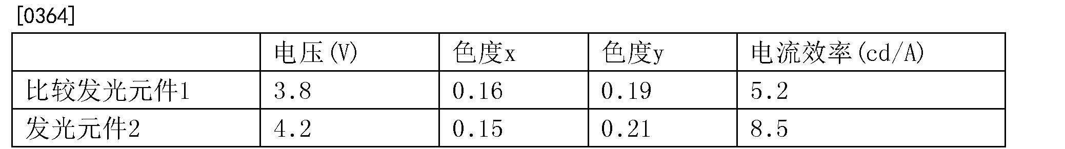 Figure CN106866430AD00501
