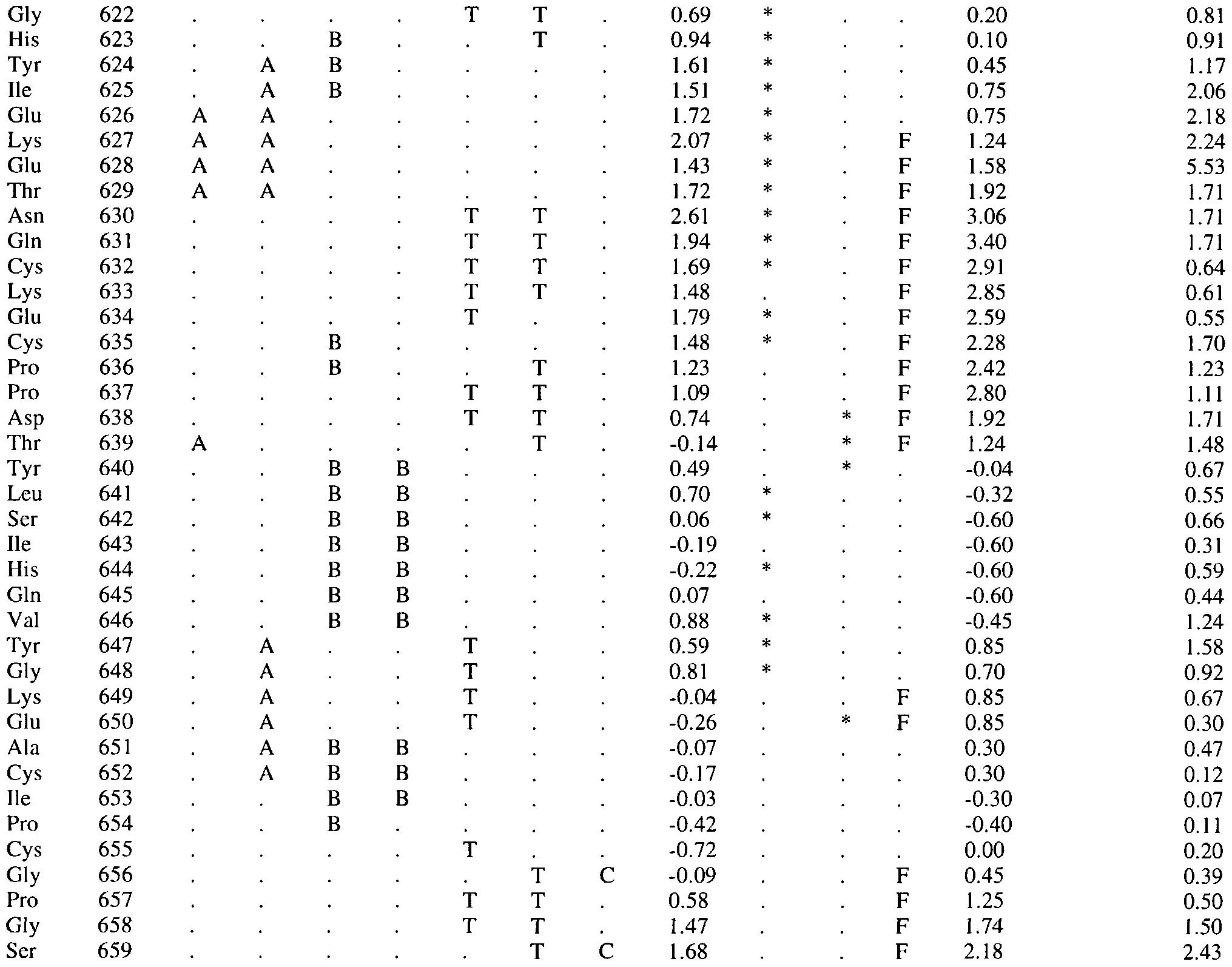 Grey Mailing Bags 17 x 24 100/Sacs postaux Gris 43,2/x 61/cm 425/x 600/mm en poly/éthyl/ène