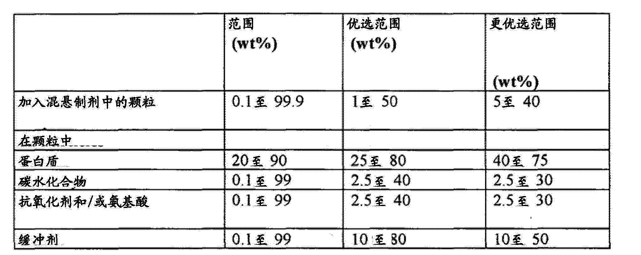 Figure CN104013569AD00201