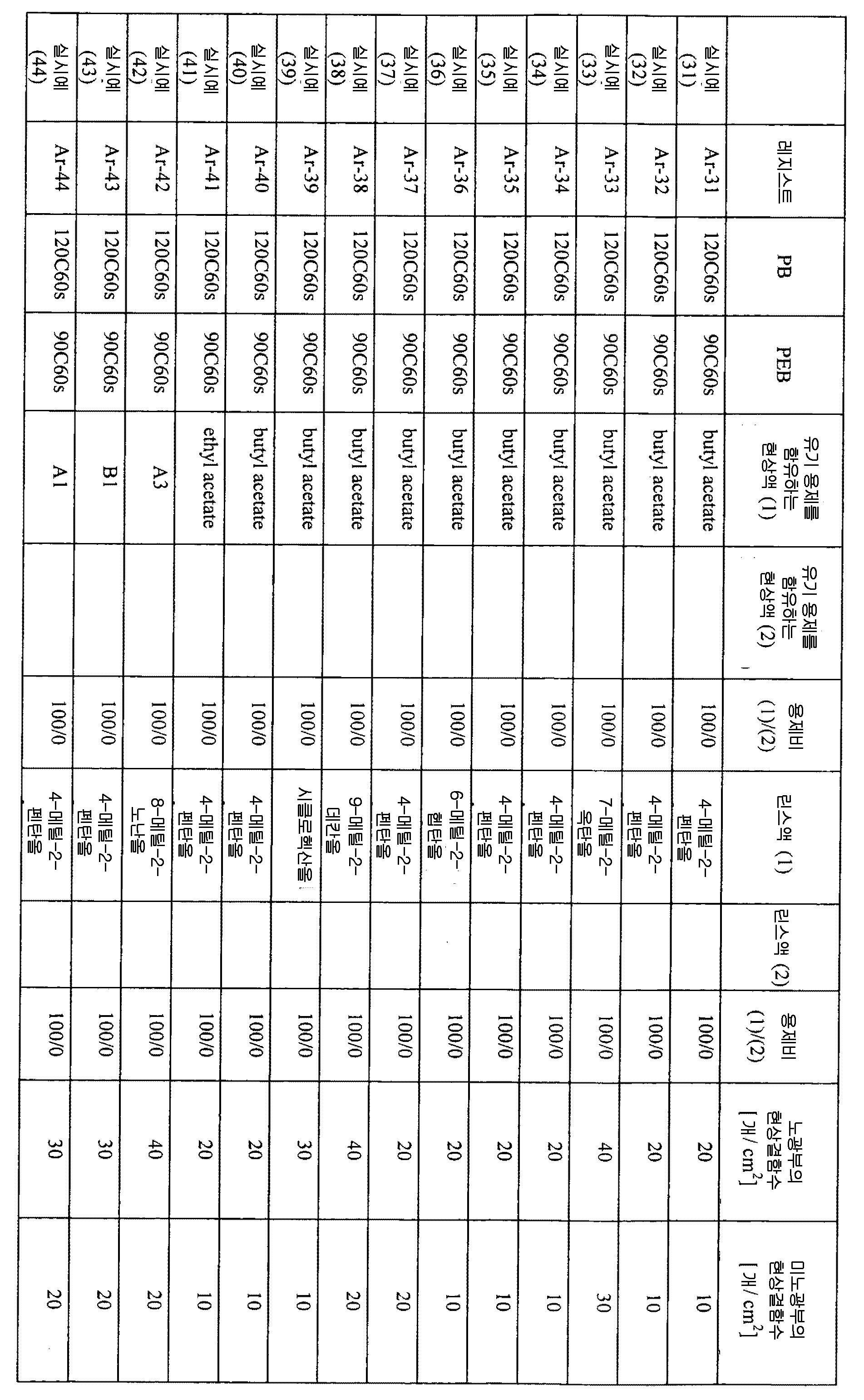 Figure 112011039817284-pct00119