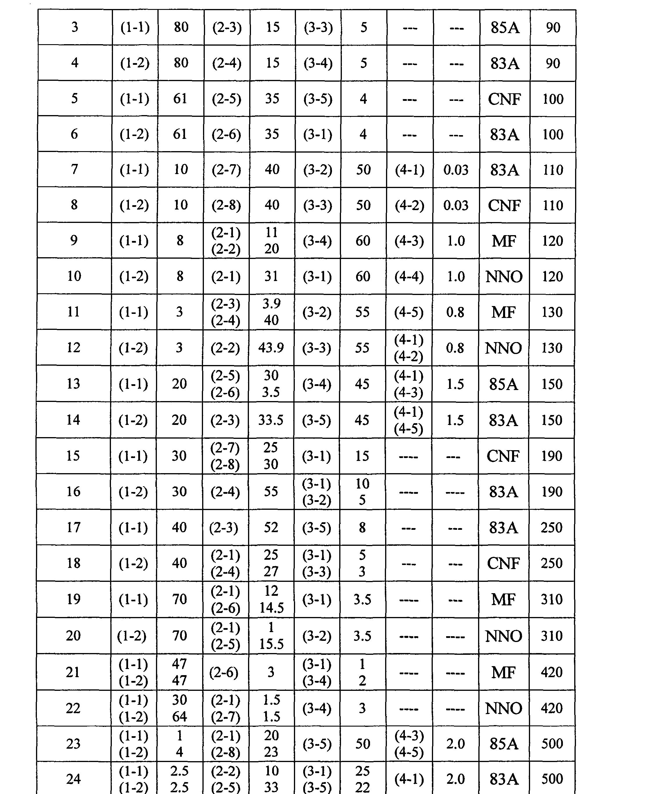 Figure CN101760045BD00131