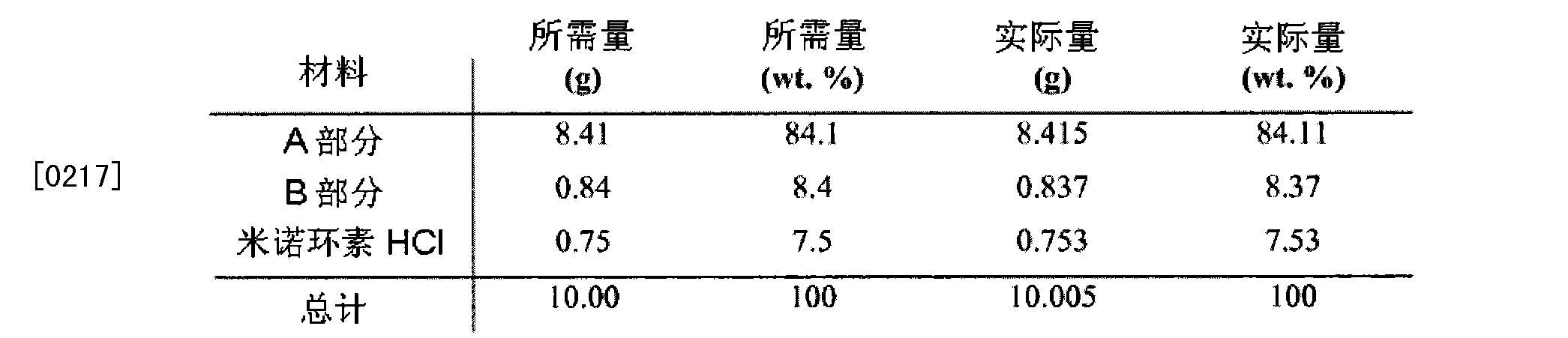 Figure CN102365102BD00331