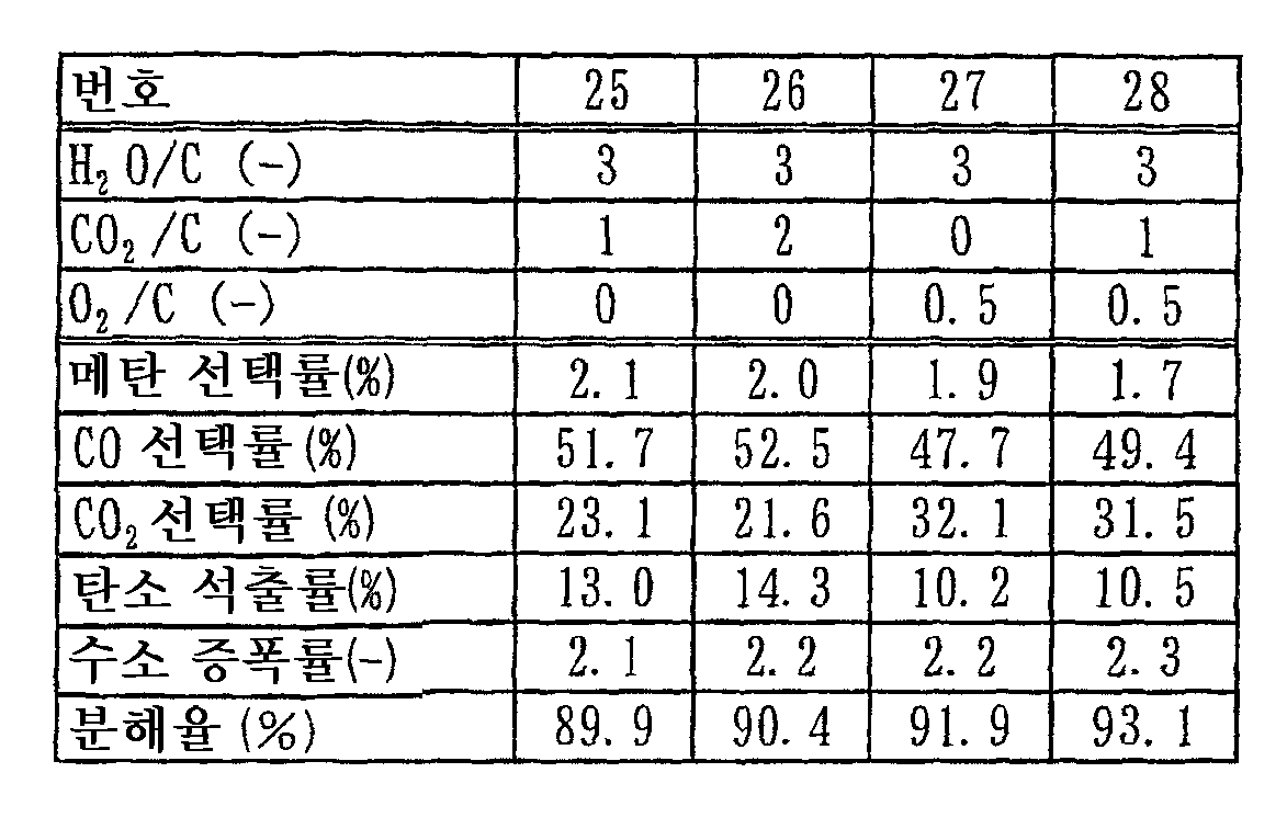 Figure 112010040851632-pct00005
