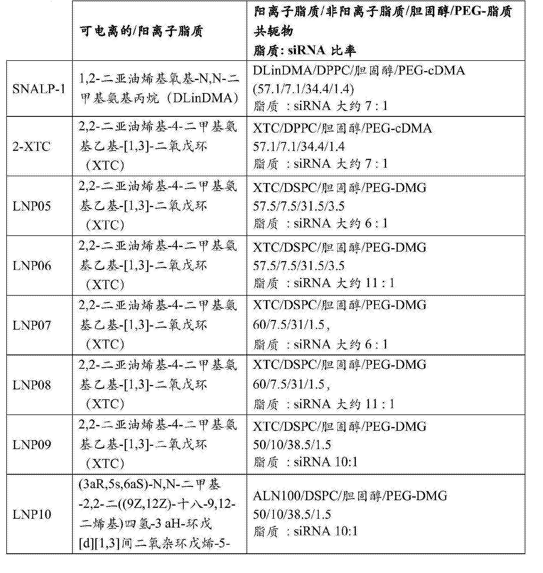 Figure CN107250362AD00811