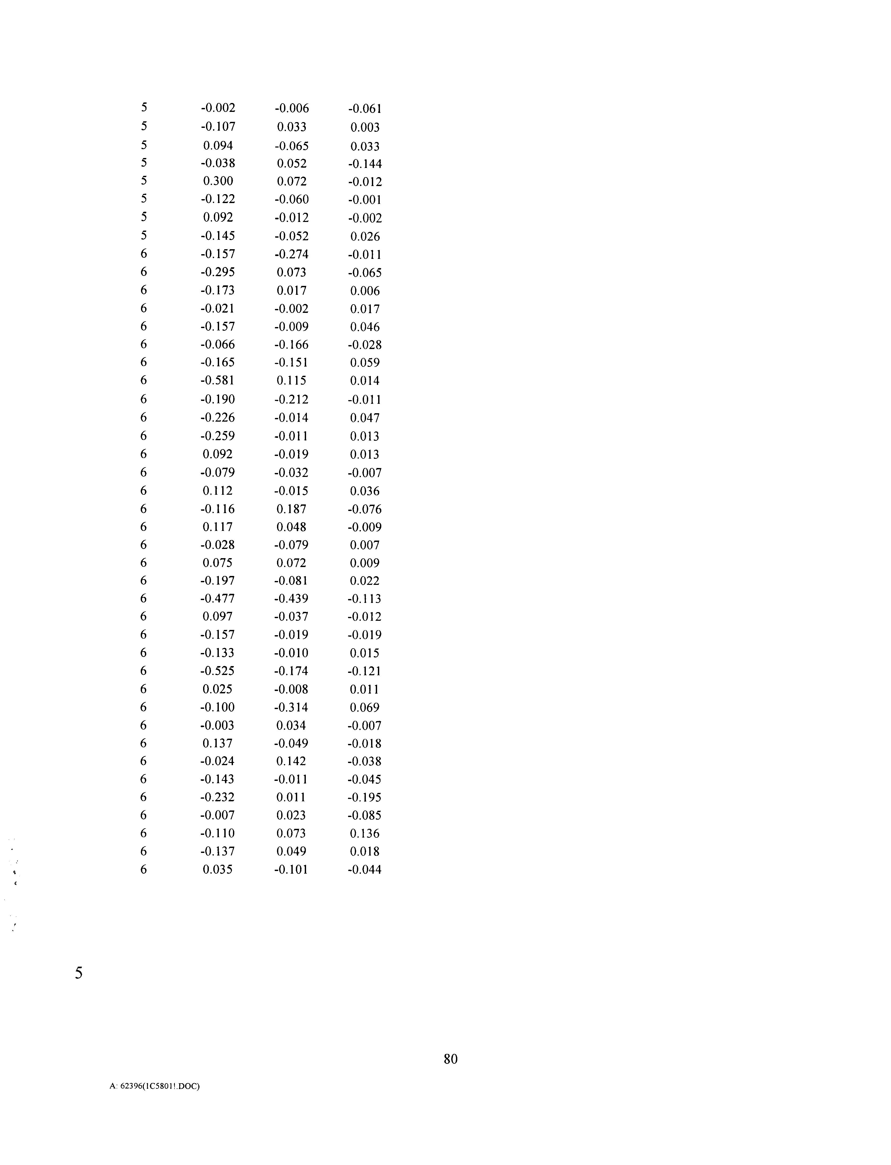 Figure US06258576-20010710-P00020
