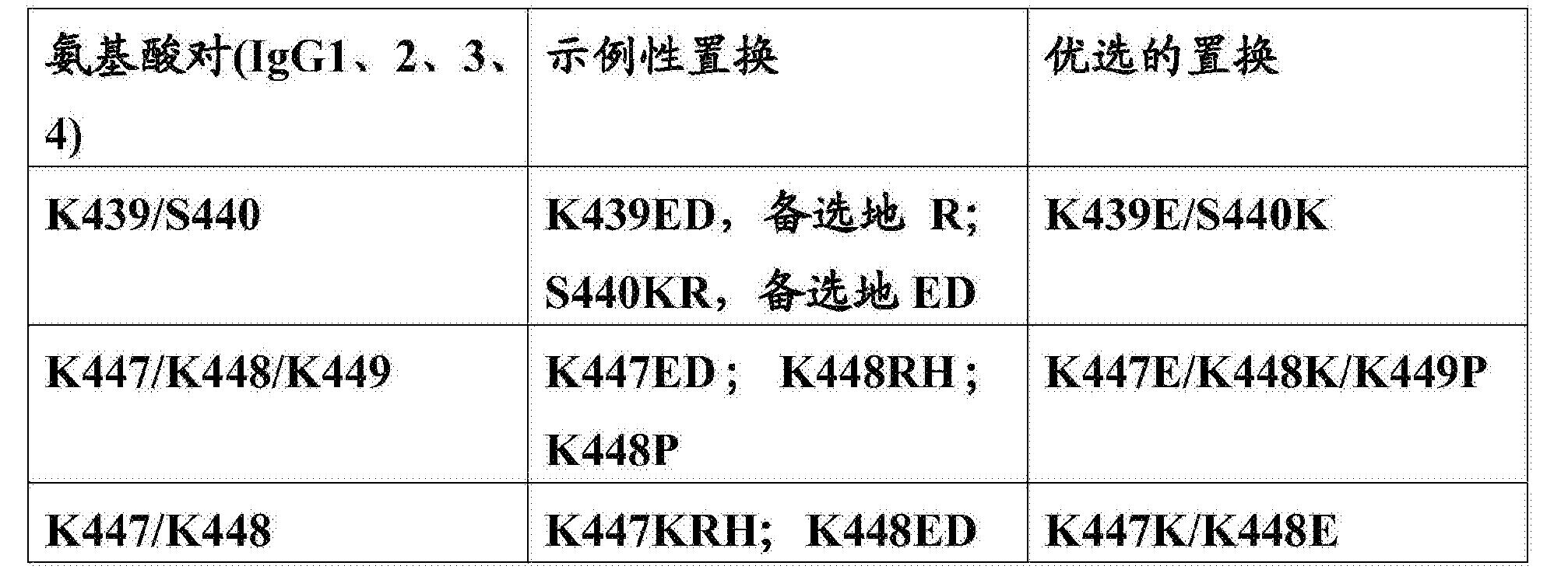 Figure CN107709364AD01111