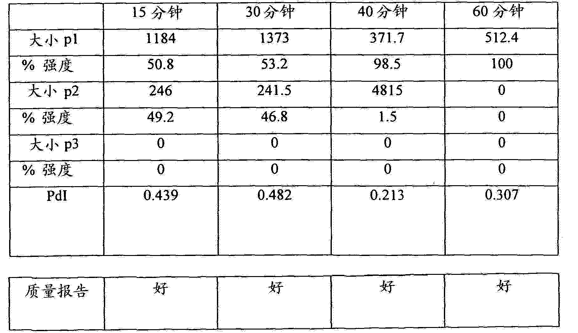 Figure CN103124592BD00251