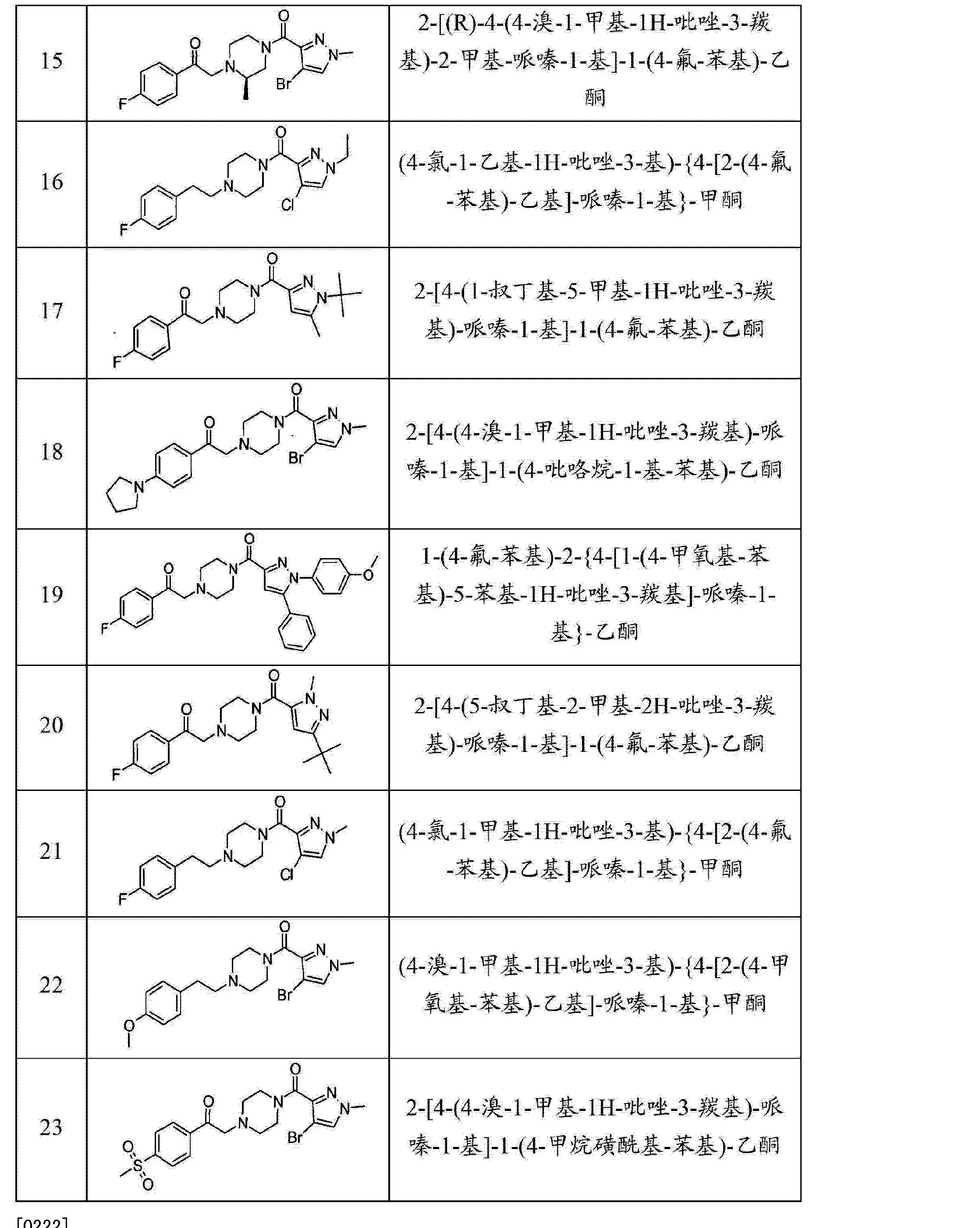 CN102838546A - Pyrazole derivatives as modulators of 5-ht2a