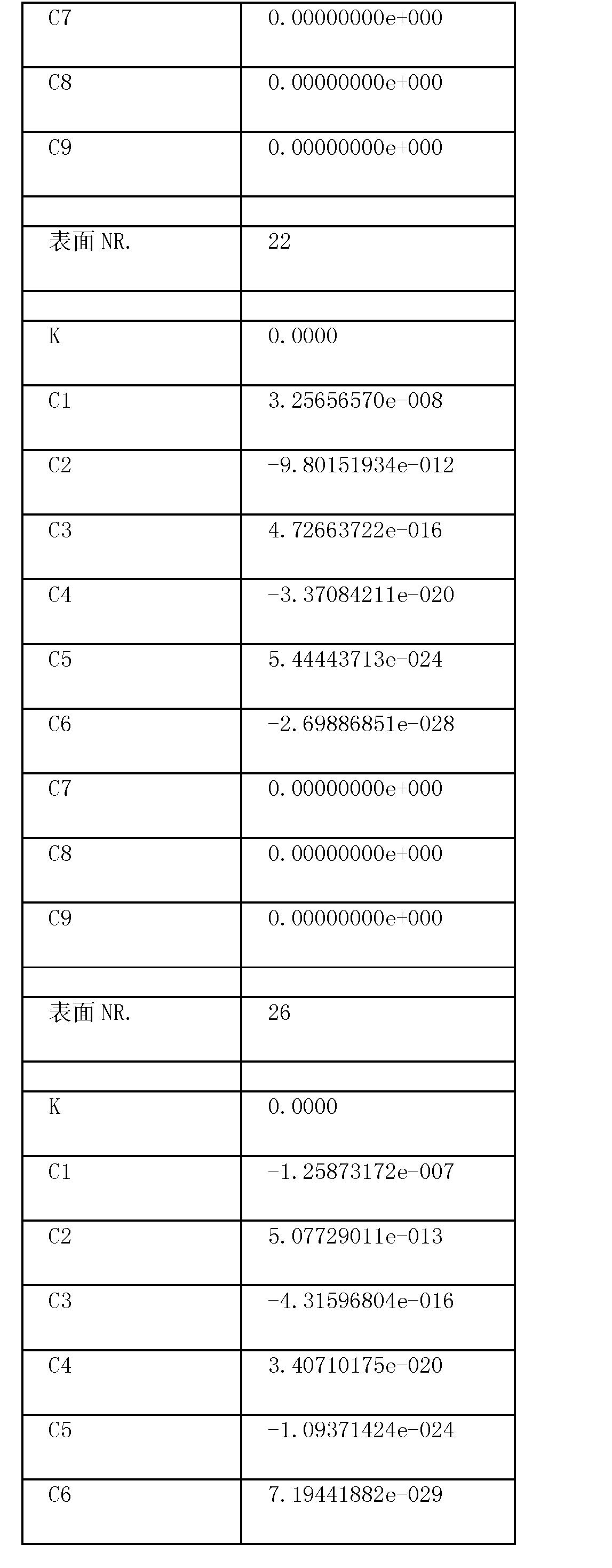 Figure CN101263432BD00311