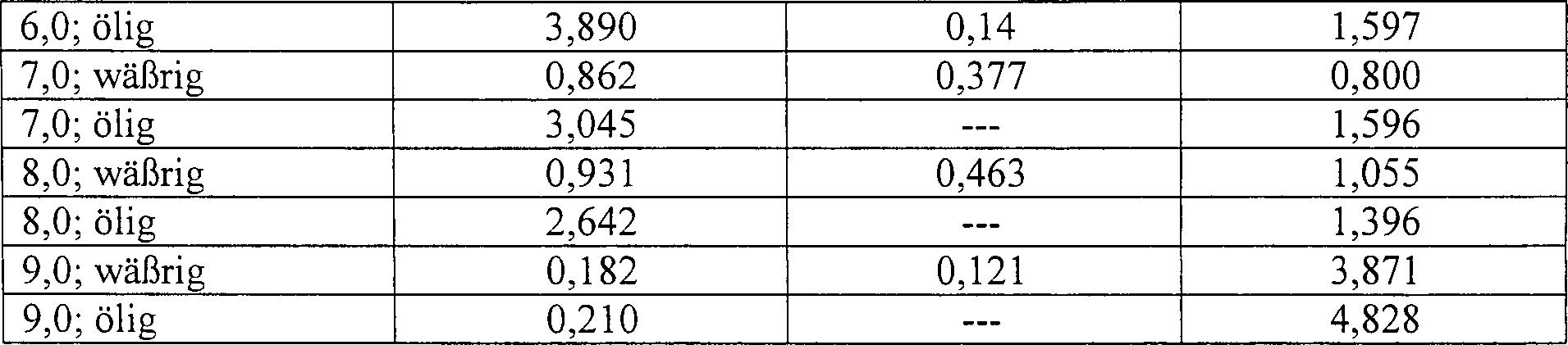 hexalacton 25 mg