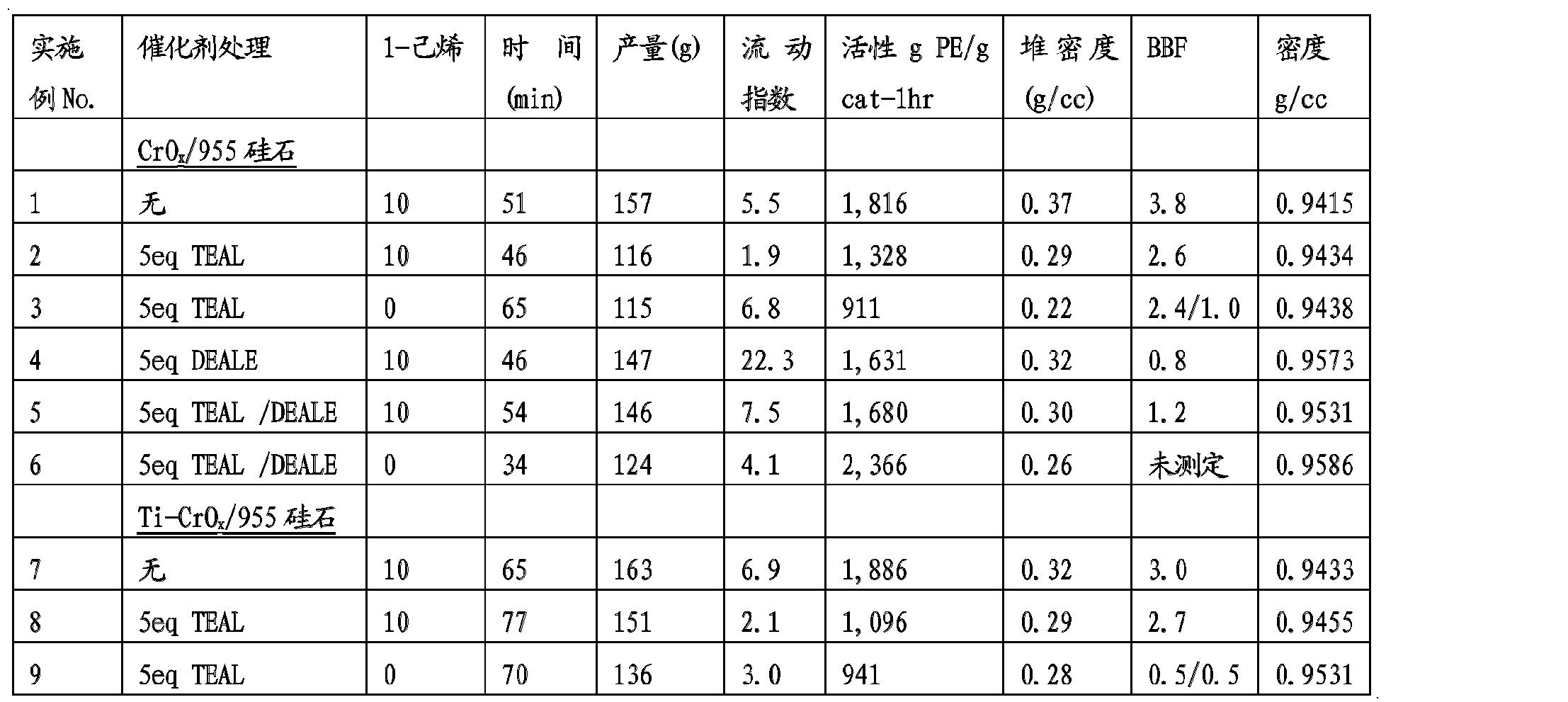 Figure CN102070737BD00141