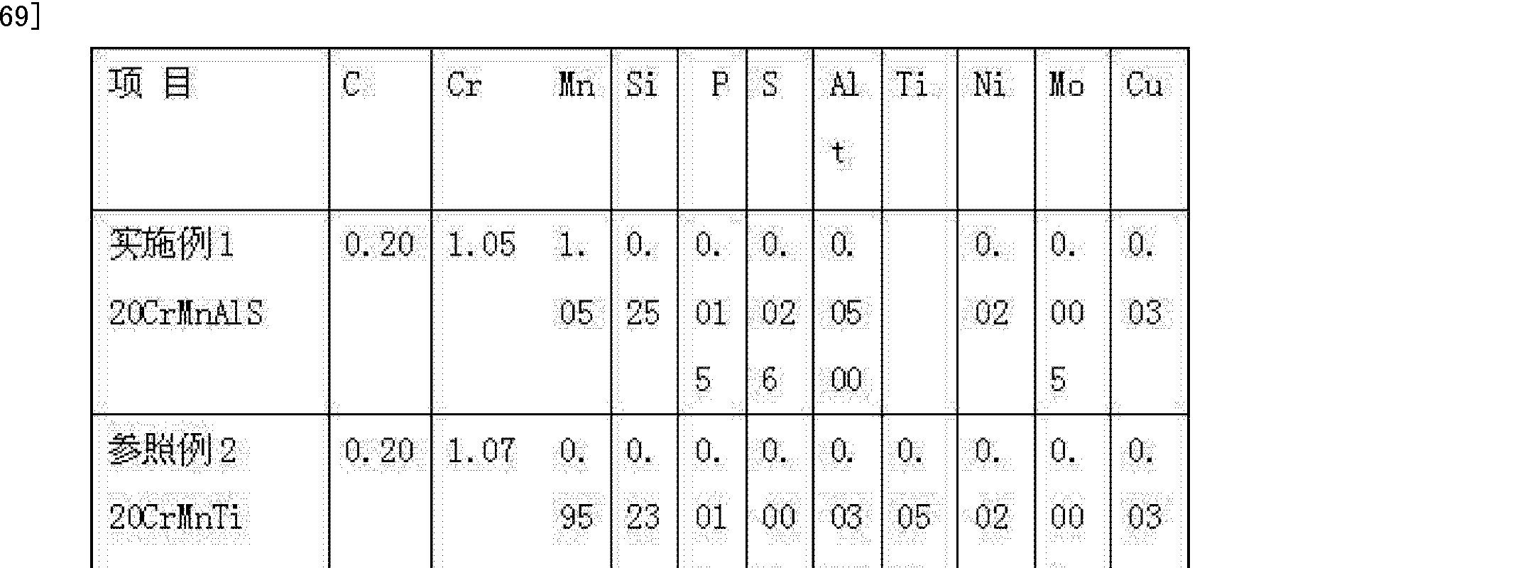 Figure CN102703817BD00071