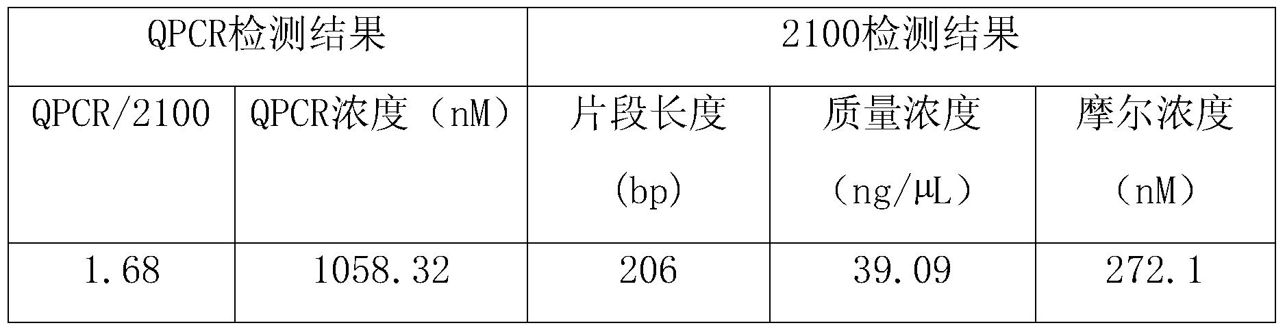 Figure PCTCN2014087988-appb-000013