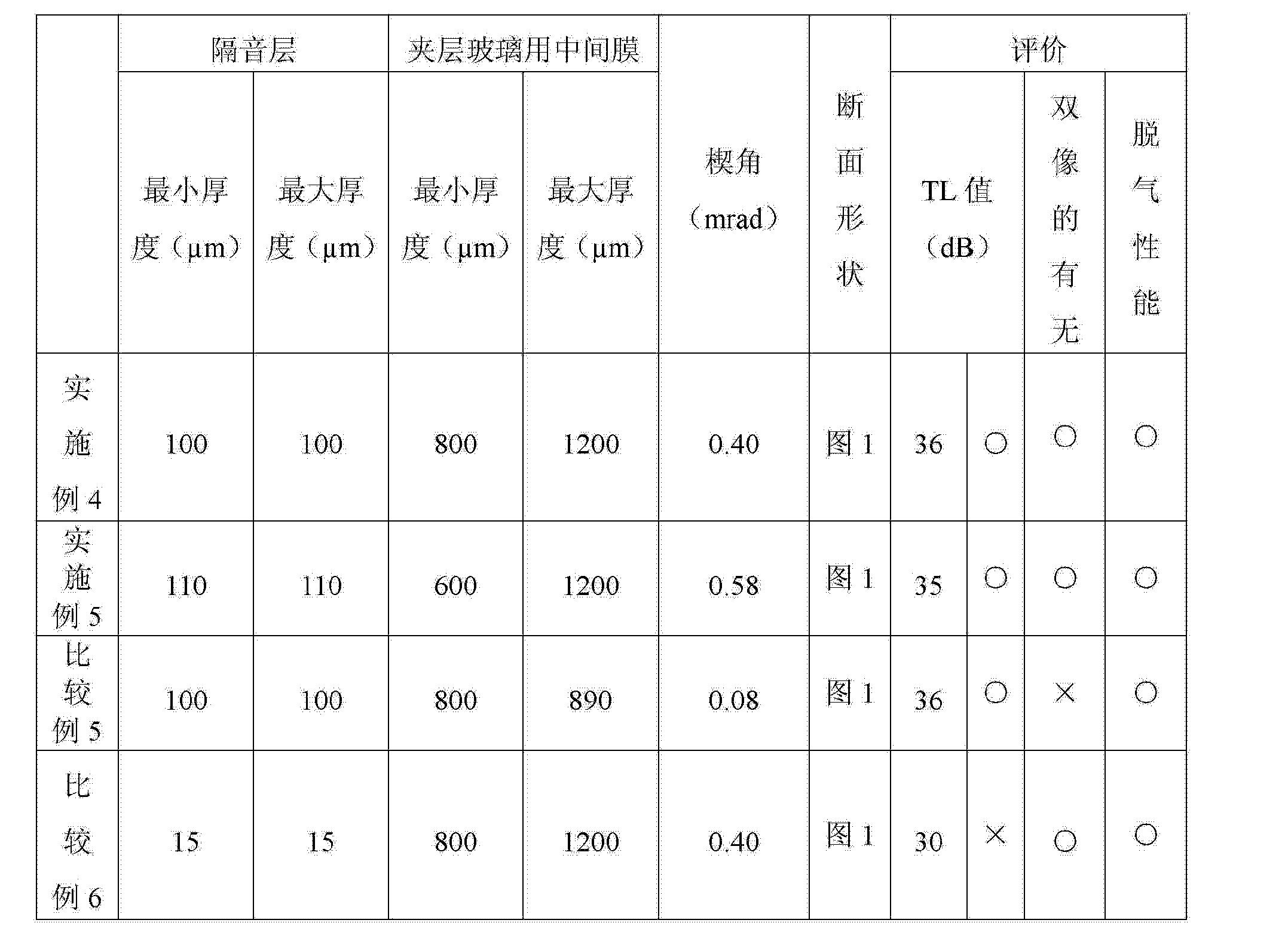 Figure CN102976637AD00121