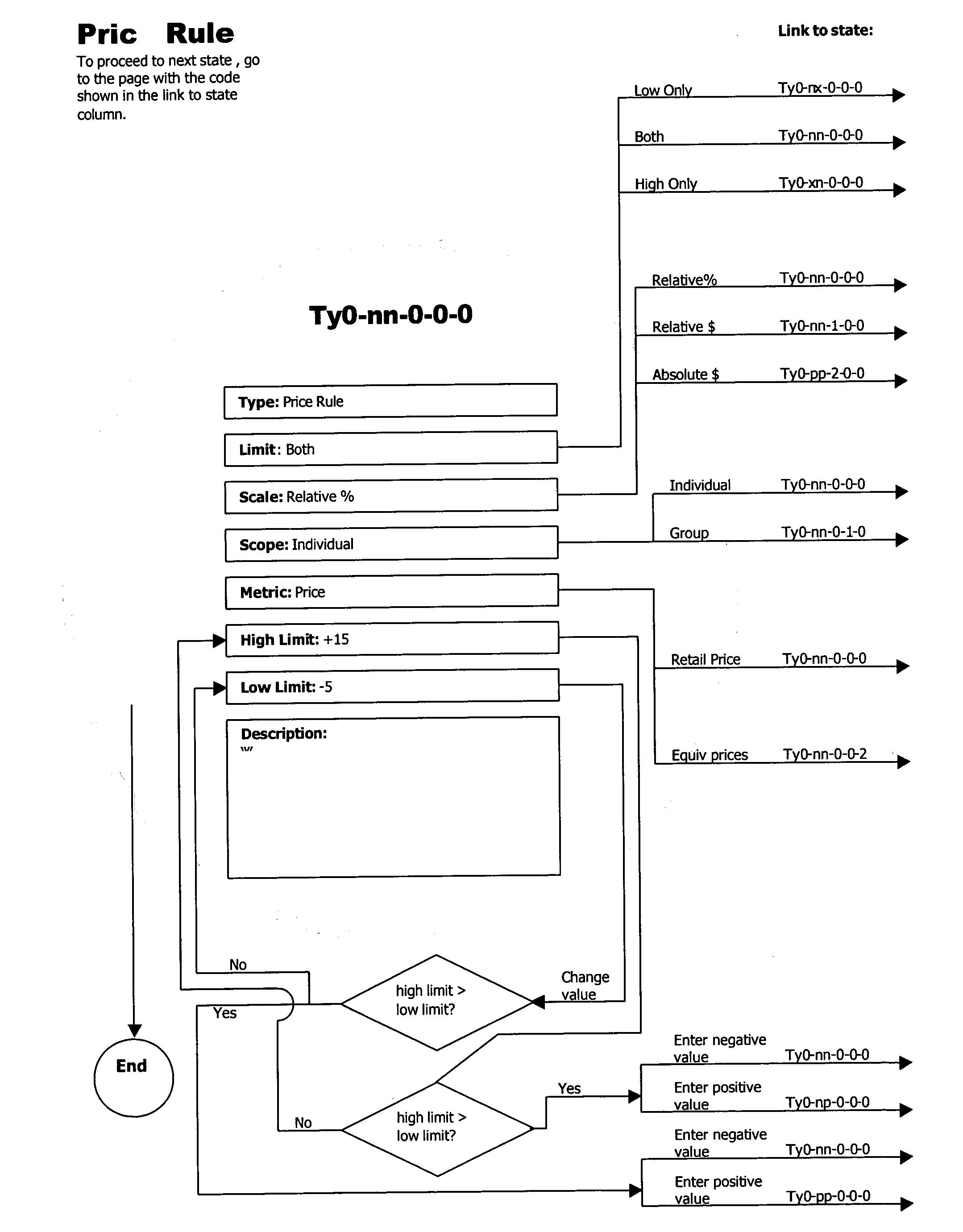 Figure US20040210541A1-20041021-P00010