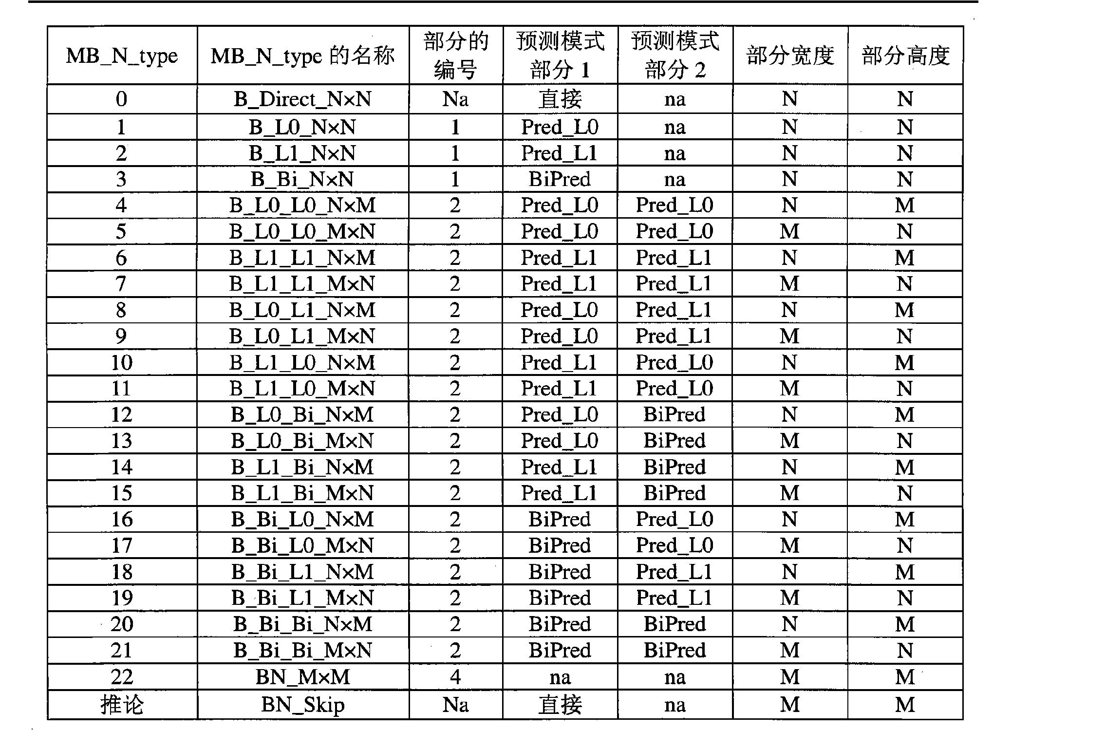 Figure CN102172025AD00341