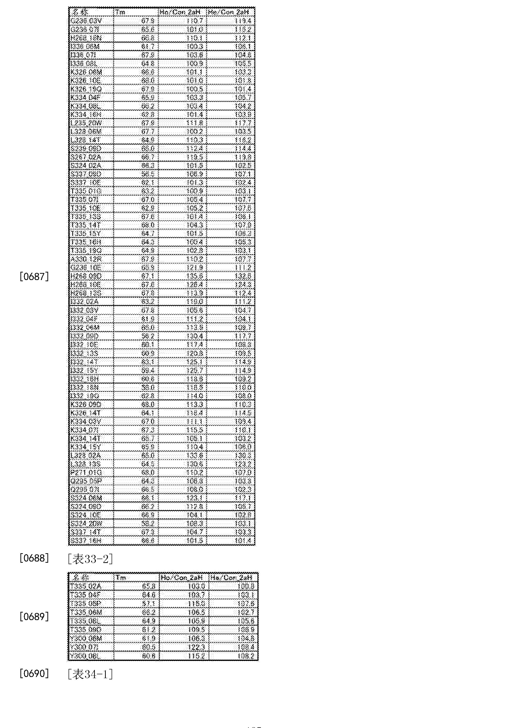 Figure CN105102618BD01251