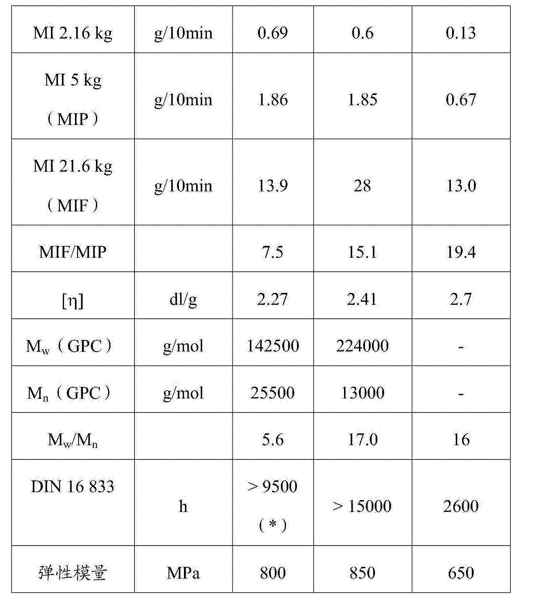 Figure CN105593249BD00101