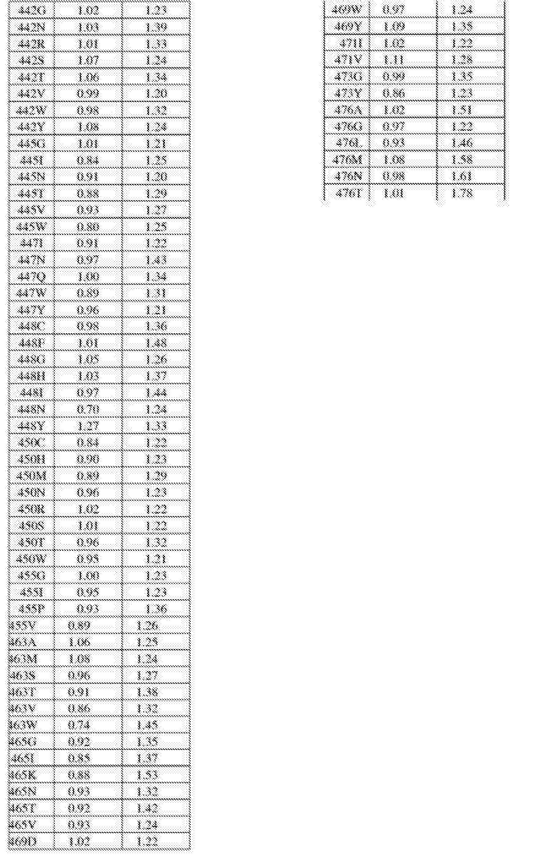 Figure CN105483099AD01261