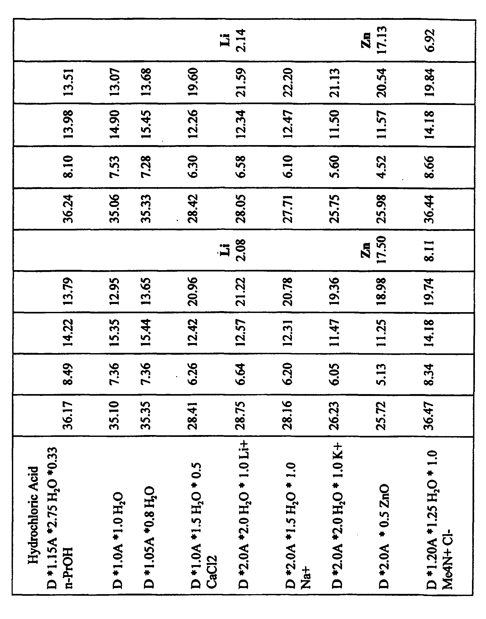 ep1265860b1 amidino compound and salts thereof useful as nitric rh google com