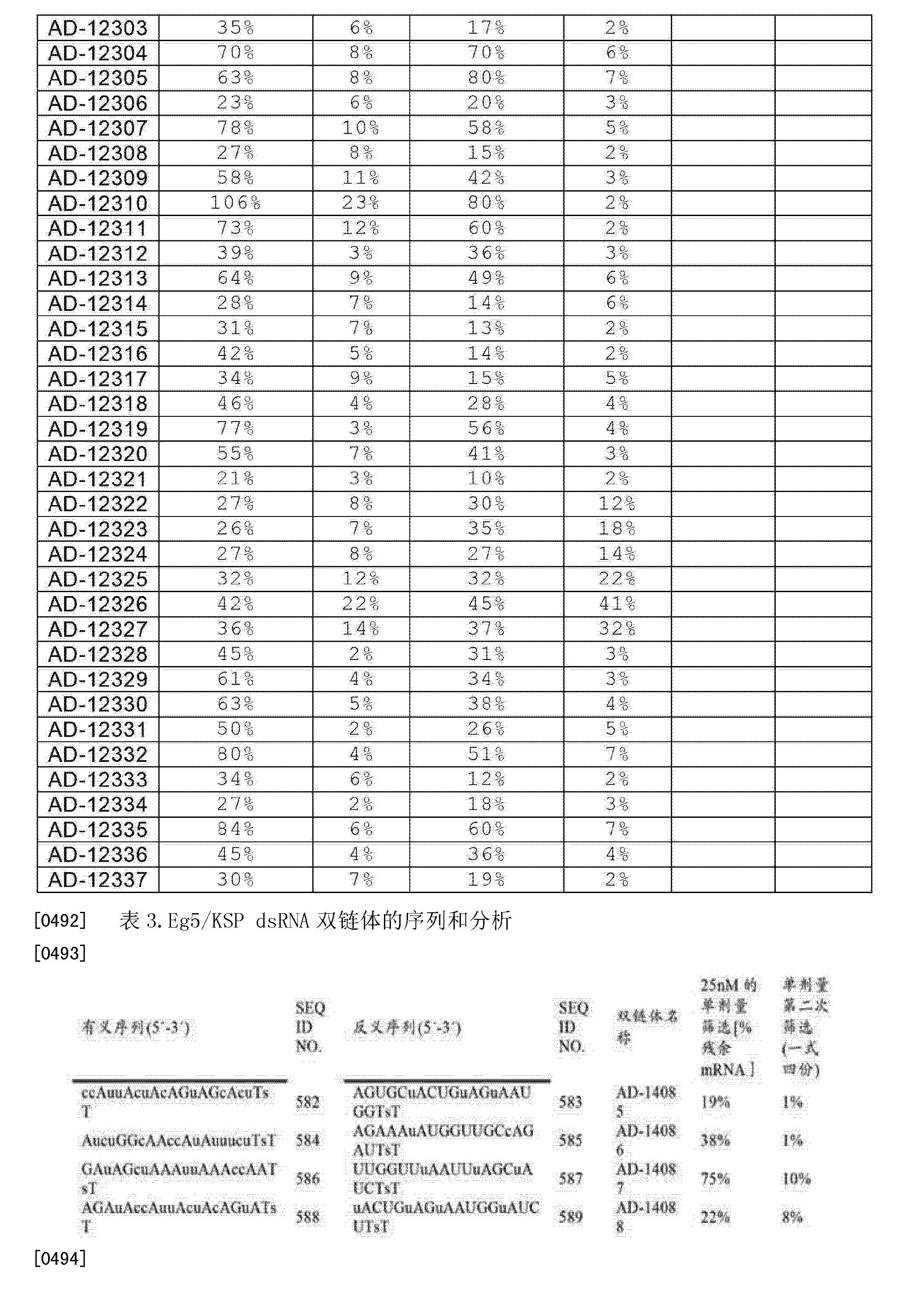 Figure CN104922699AD00901