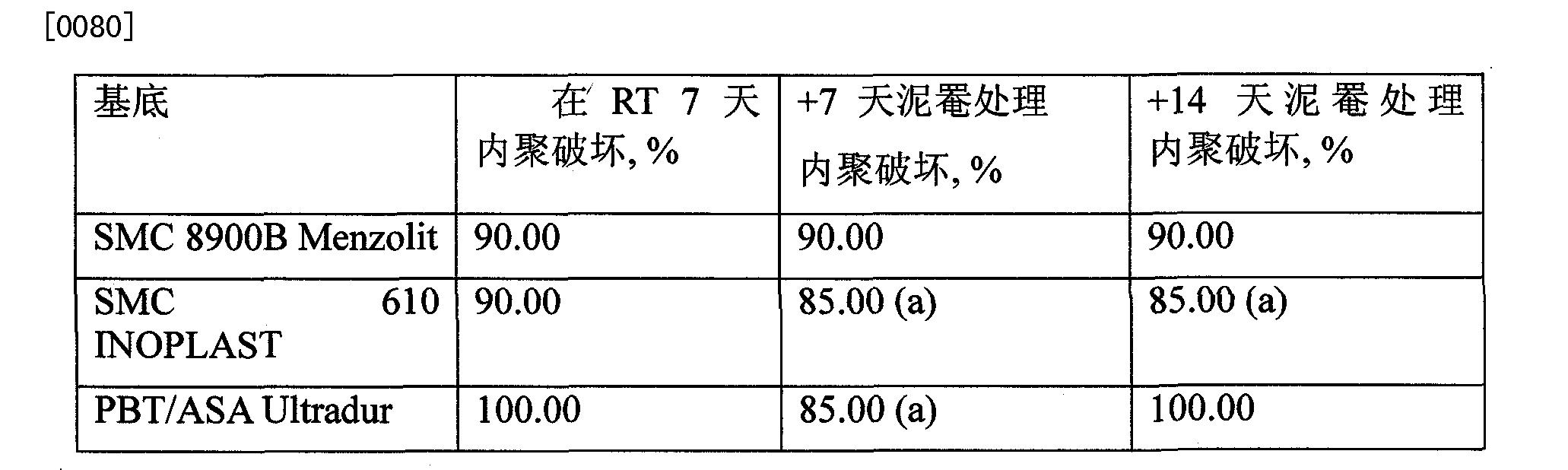 Figure CN102203194BD00182