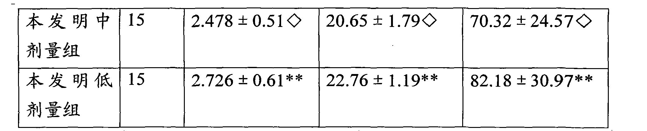 Figure CN102078482BD00171