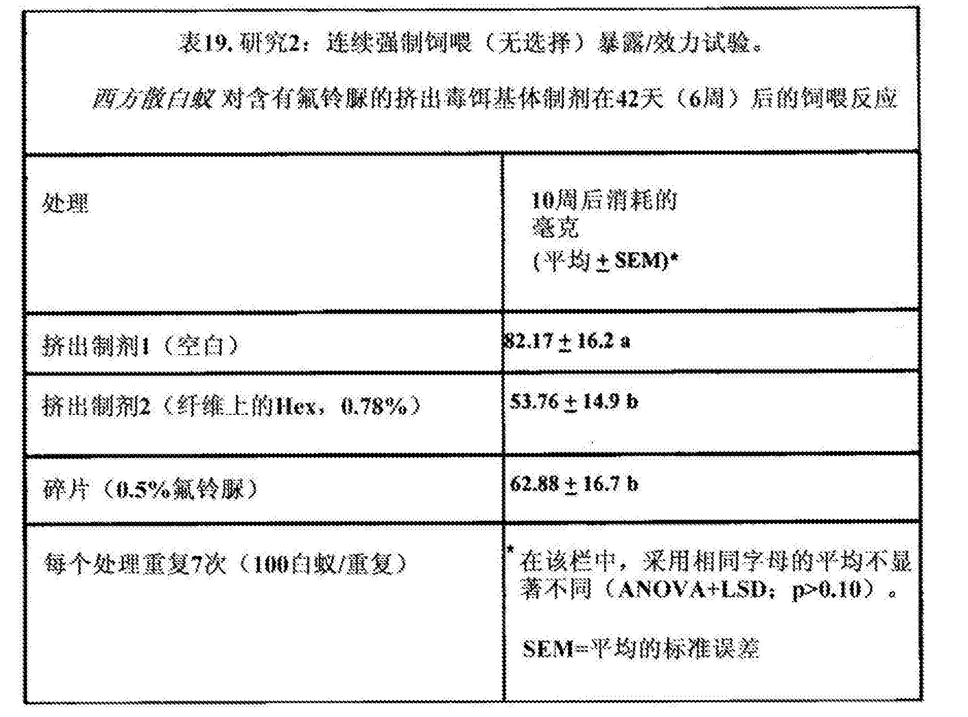 Figure CN103461303BD00411