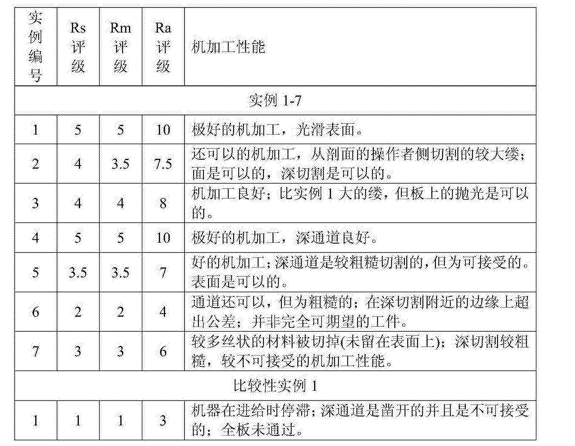 Figure CN105246377AD00181