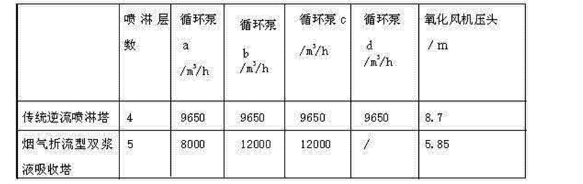 Figure CN102350198AD00062