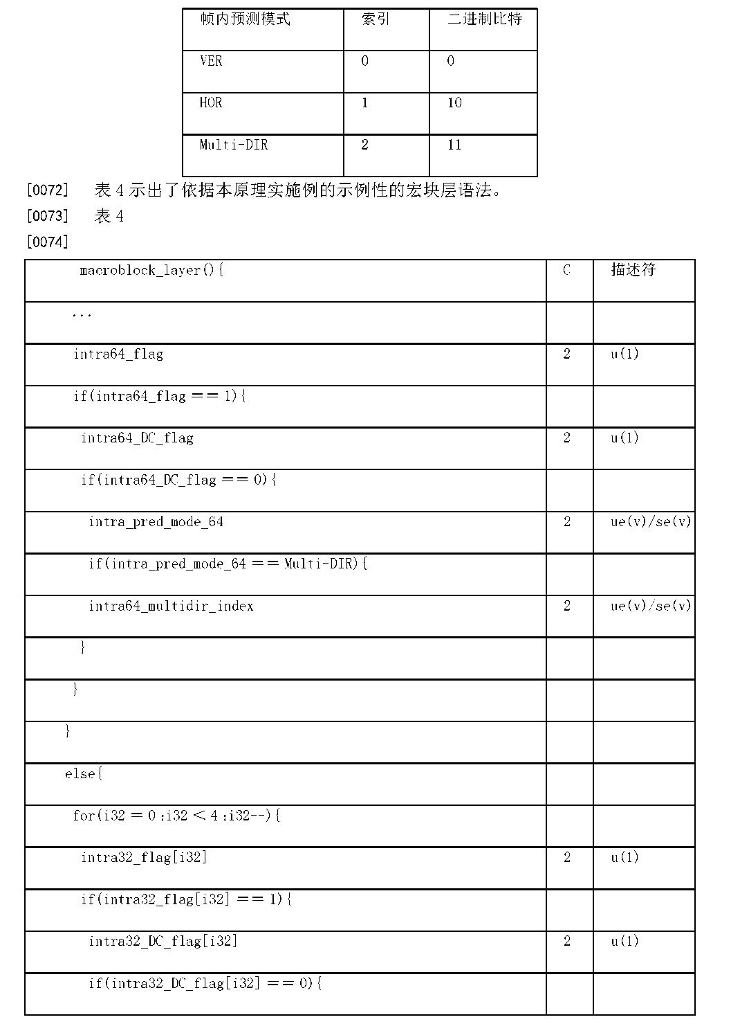 Figure CN102484709BD00141