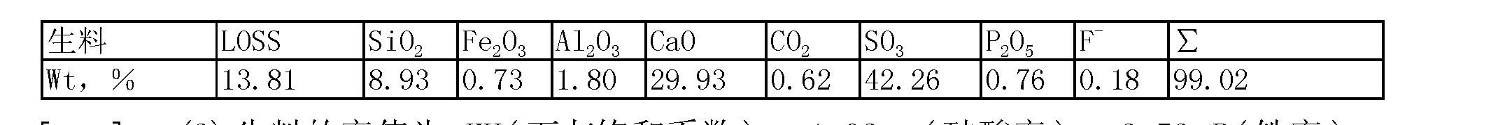 Figure CN101343047BD00096