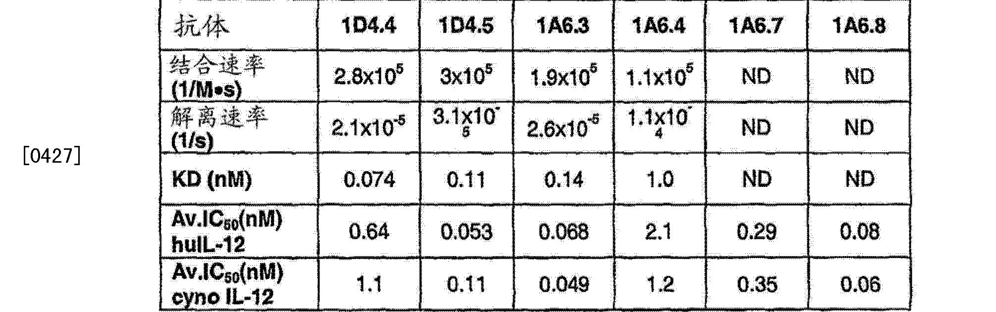 Figure CN103145837AD00801