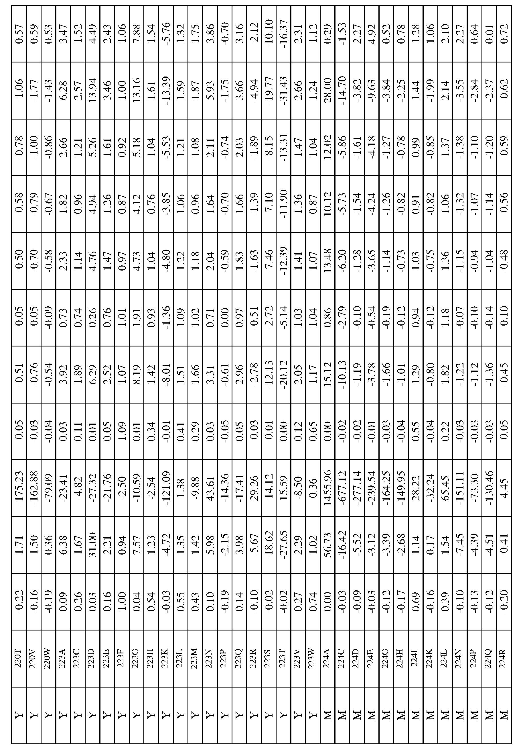 R6004325-M Berisford Razzle Ribbon LL per 3 metres