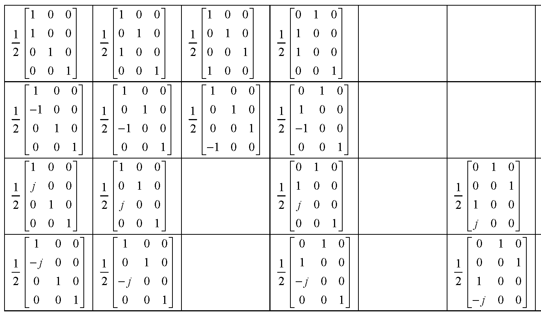 Figure 112010009825391-pat00914