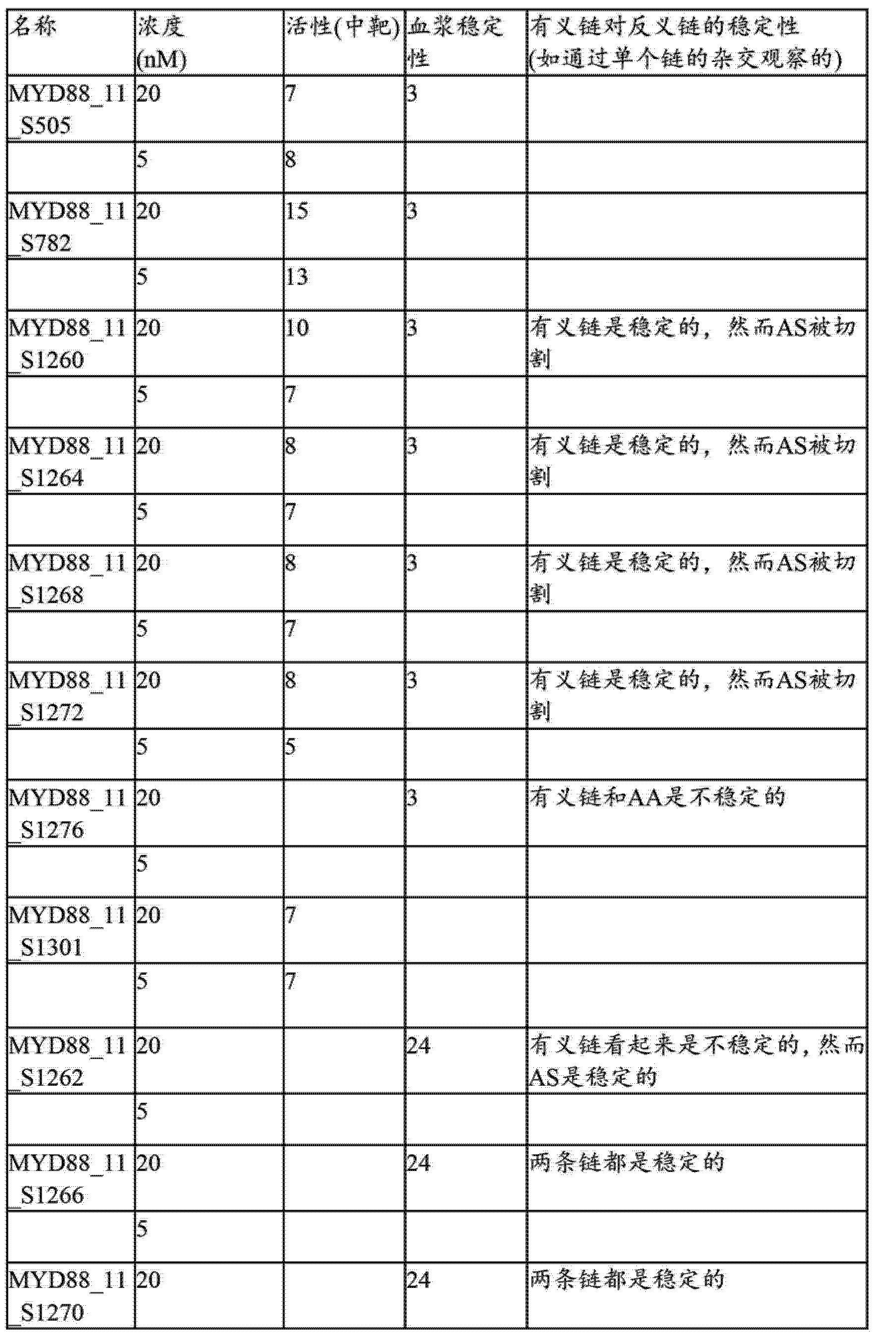 Figure CN103298939AD00811