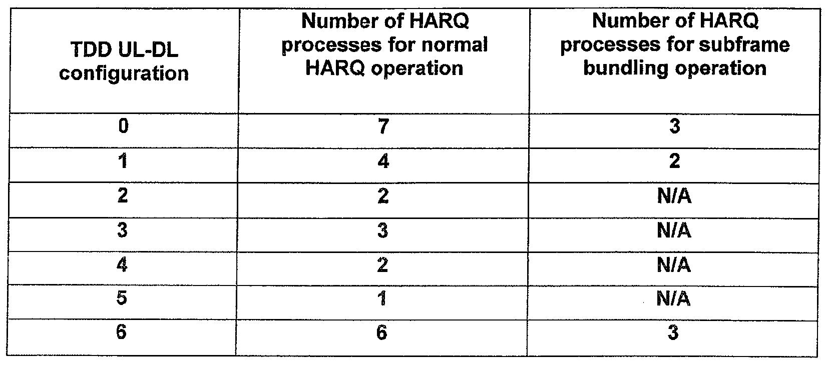 Figure 112013087287291-pct00008