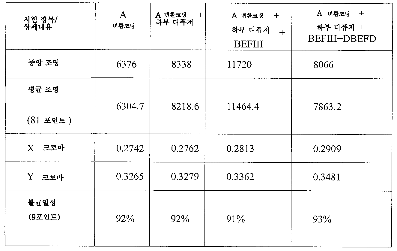 Figure 112007084269033-PAT00009