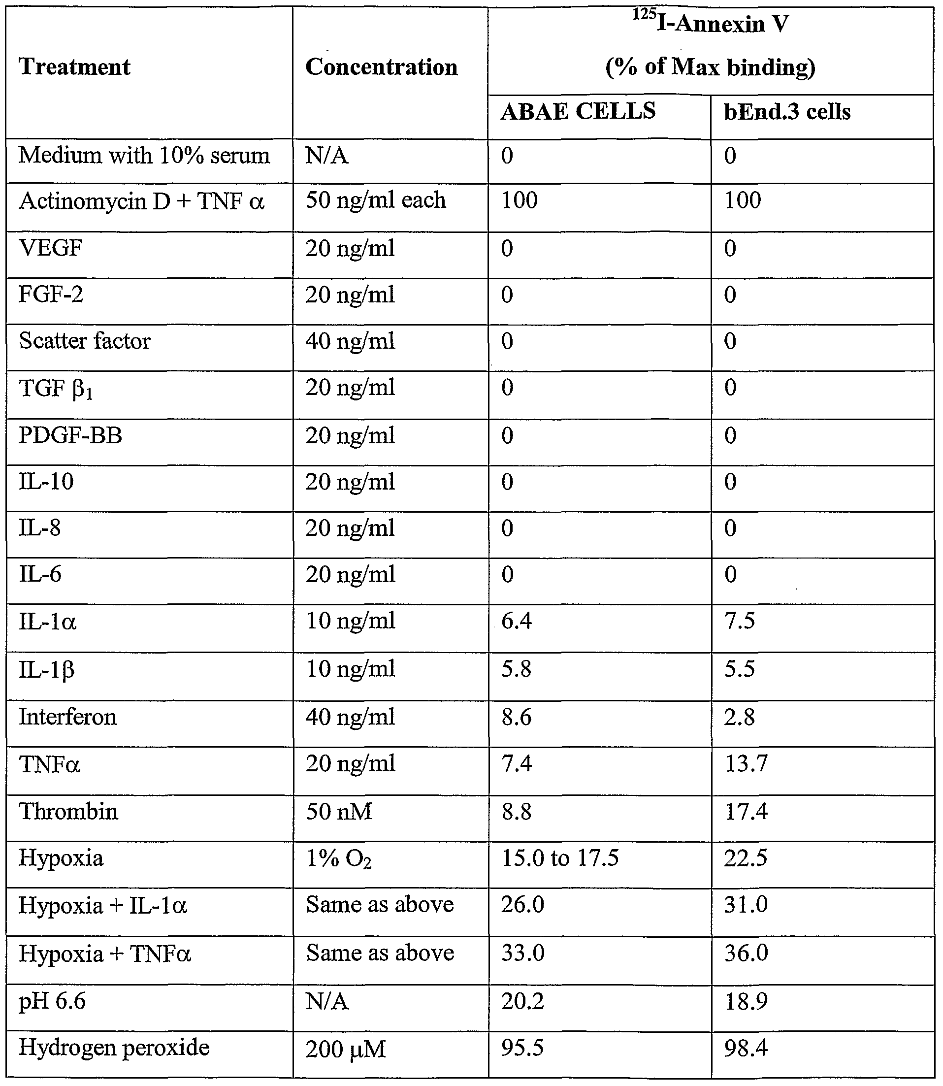 4 NEW 72.6-54.1 HUB CENTRIC RING FIT MERCURY TITAN TRACER SCION IQ TC XA XB XD