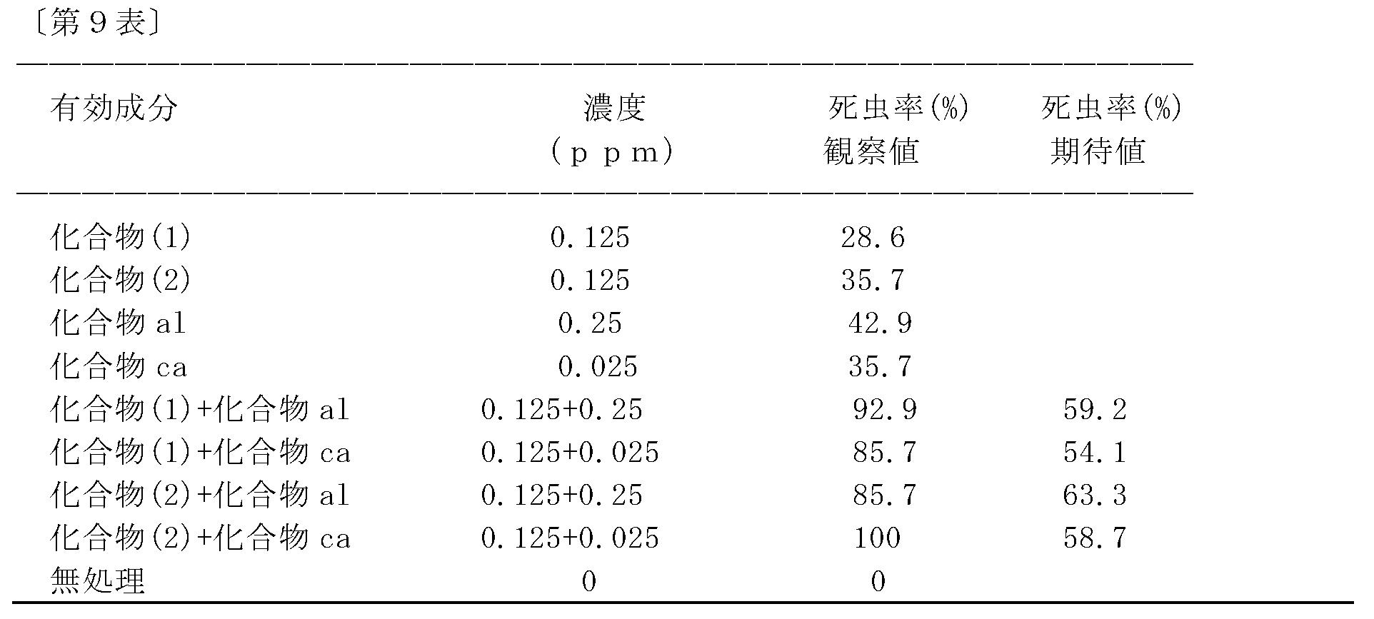 WO2016002790A1 - 殺虫、殺ダニ...