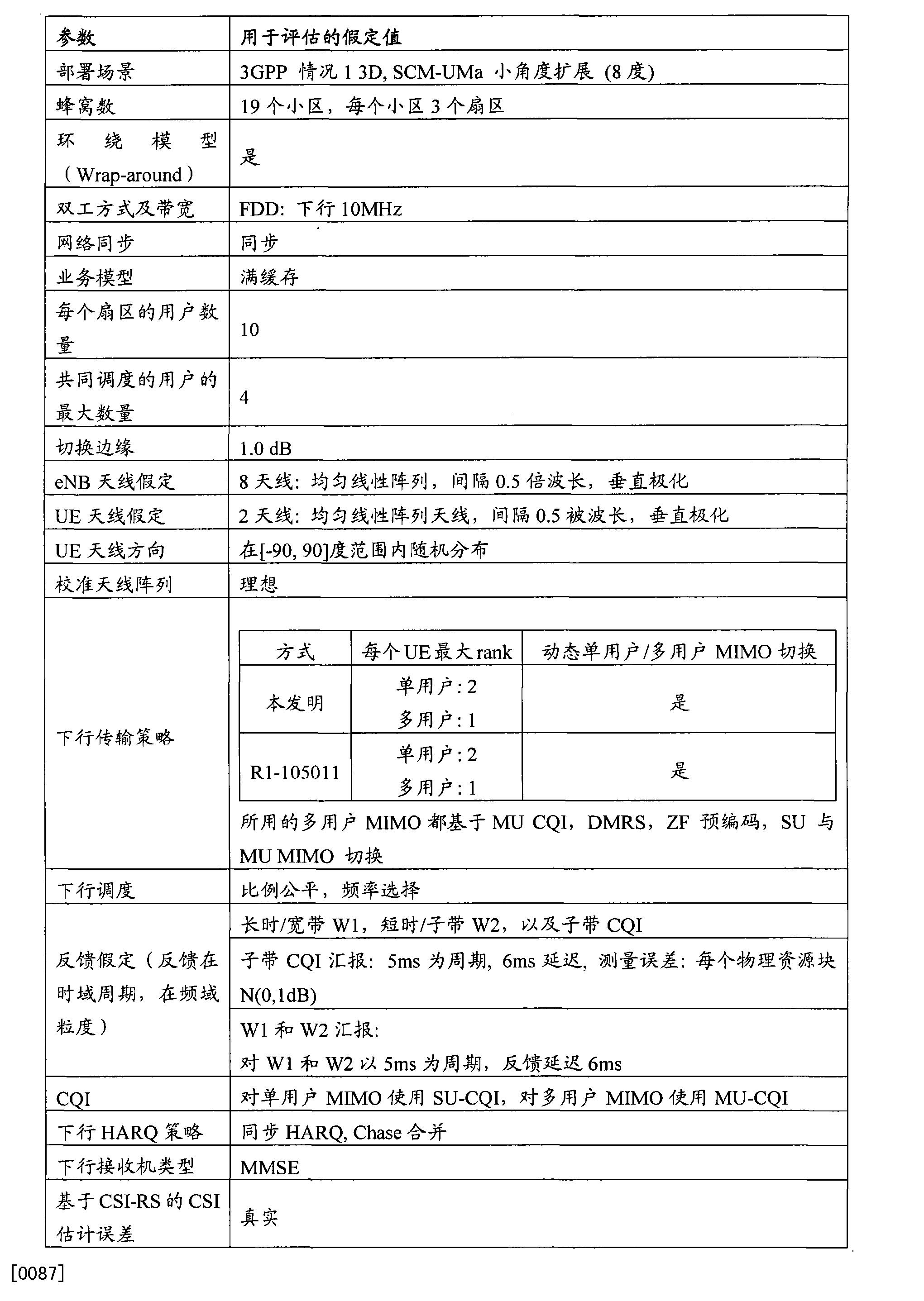 Figure CN102404084BD00101
