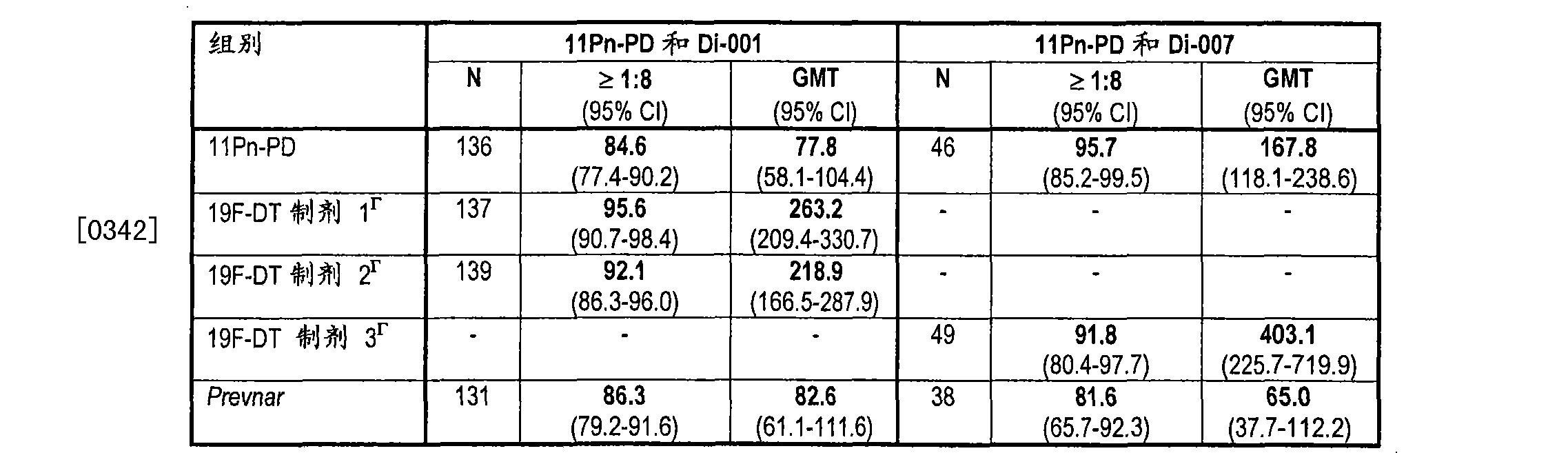 Figure CN101378778BD00452